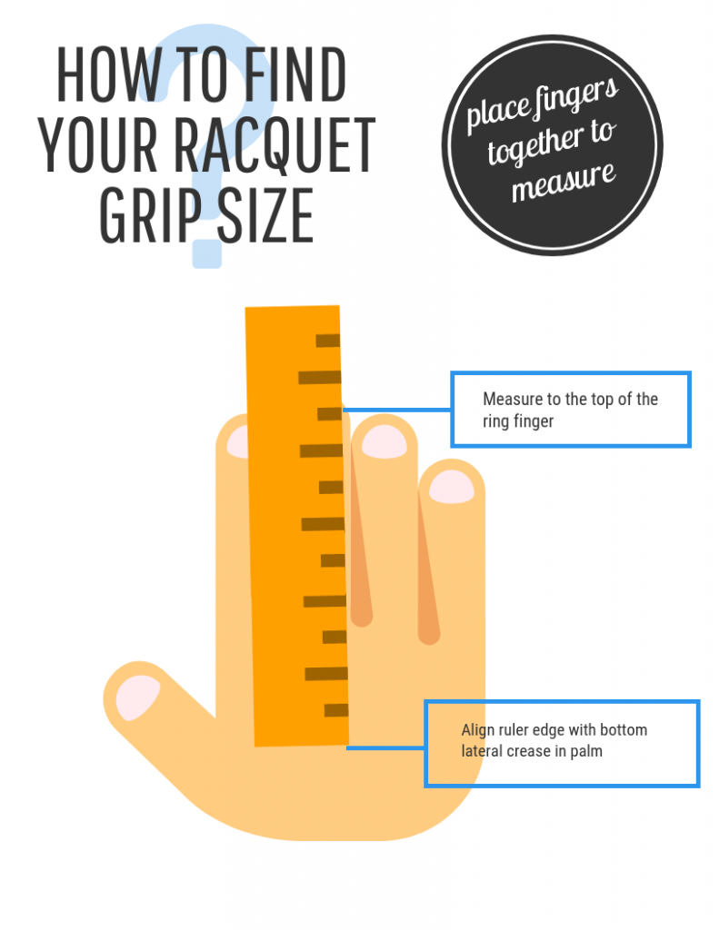 How to find your tennis racquet grip size infographic