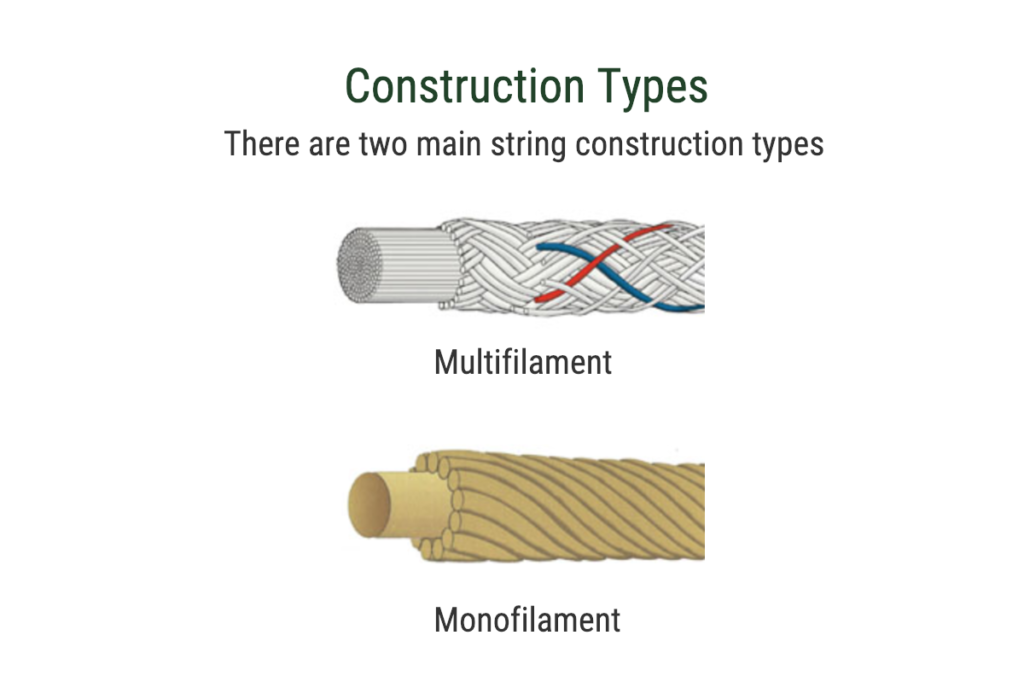 Squash Strings Construction Types